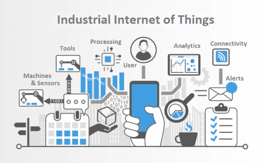 konektivitas internet of things